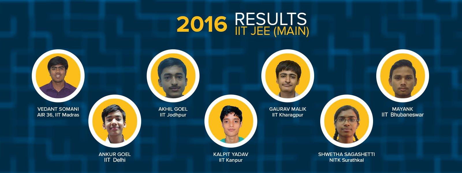 Avanti 2016 results