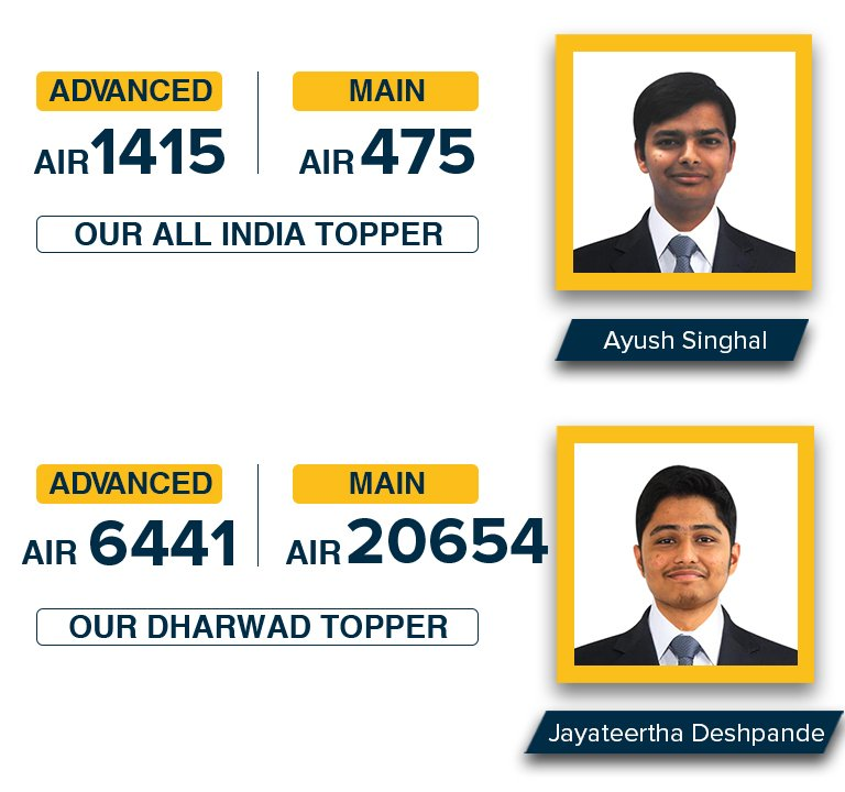 Result Dharwad