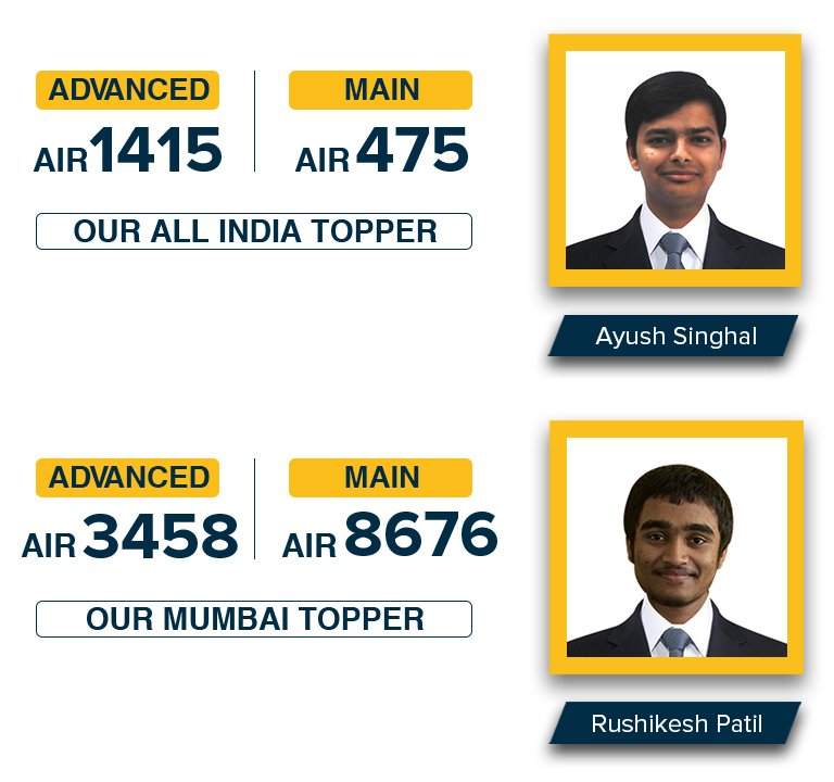 Result - Mumbai