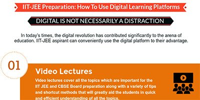 Digital is not a necessarily a Distraction