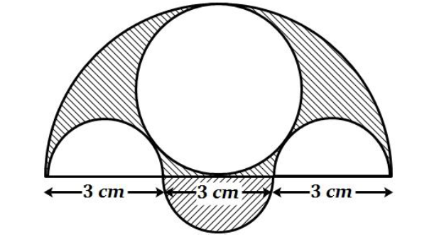 area related to circles