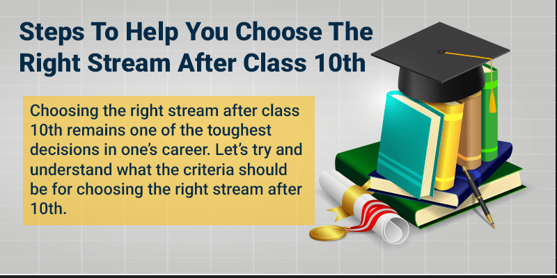Steps To Help You Choose The Right Stream After Class 10th