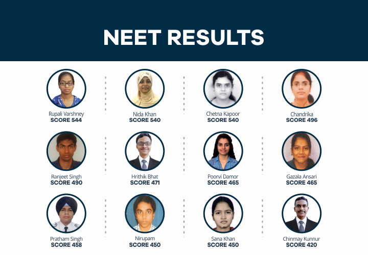 greater noida results