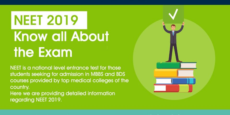NEET 2019: Know all About the Exam
