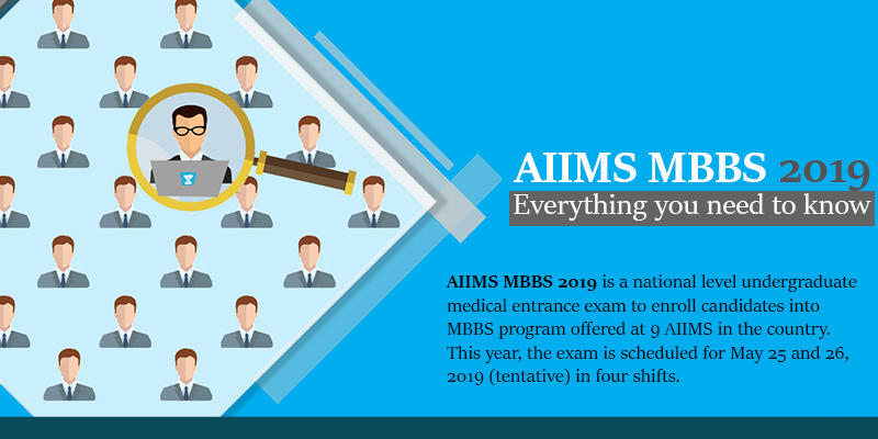 AIIMS MBBS 2019: Everything you need to know